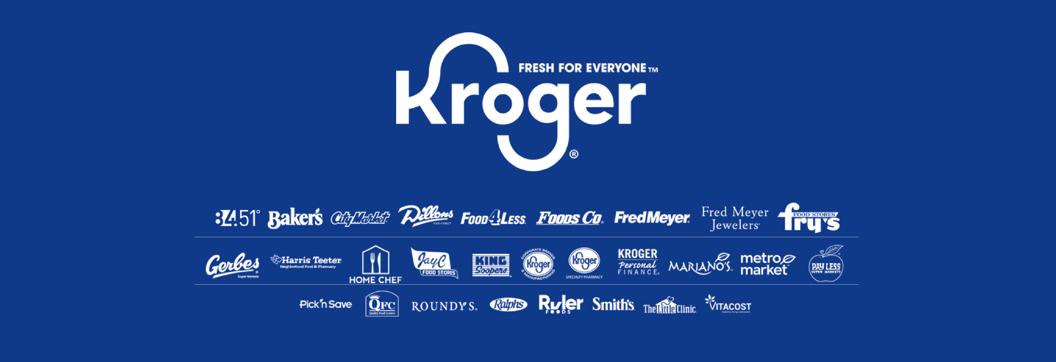Kroger Real Estate